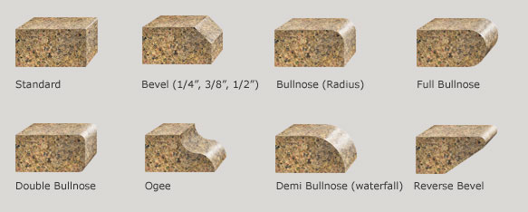 Bullnose Explined By Los Angeles Tile